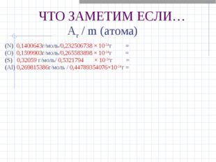 ЧТО ЗАМЕТИМ ЕСЛИ… Ar / m (атома) (N) 0,1400643г/моль/0,232506738 × 10-24г = (