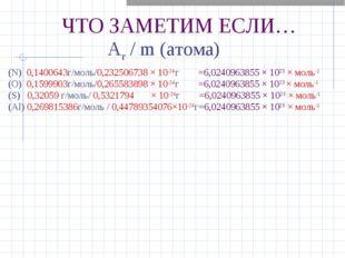 ЧТО ЗАМЕТИМ ЕСЛИ… Ar / m (атома) (N) 0,1400643г/моль/0,232506738 × 10-24г =6,