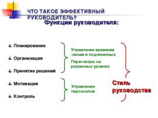 Планирование Организация Принятие решений Мотивация Контроль ЧТО ТАКОЕ ЭФФЕКТ