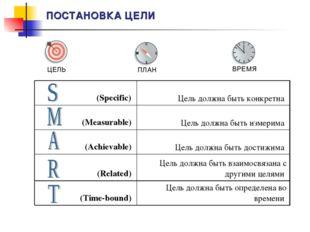 ПОСТАНОВКА ЦЕЛИ (Specific) Цель должна быть конкретна (Measurable) Цель дол