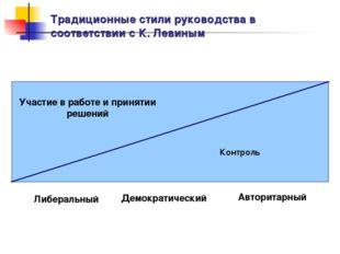 Традиционные стили руководства в соответствии с К. Левиным Участие в работе и