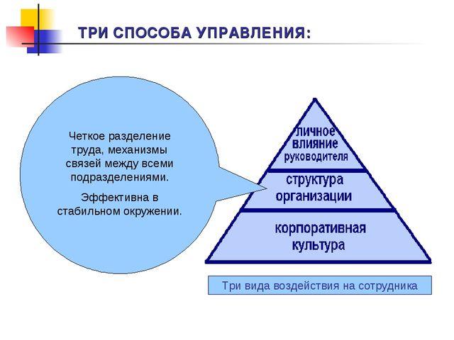 Четкое разделение труда, механизмы связей между всеми подразделениями. Эффек...