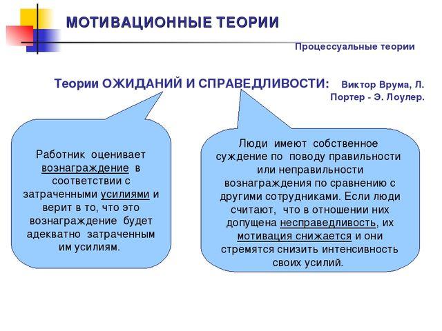 МОТИВАЦИОННЫЕ ТЕОРИИ Процессуальные теории Теории ОЖИДАНИЙ И СПРАВЕДЛИВОСТИ:...