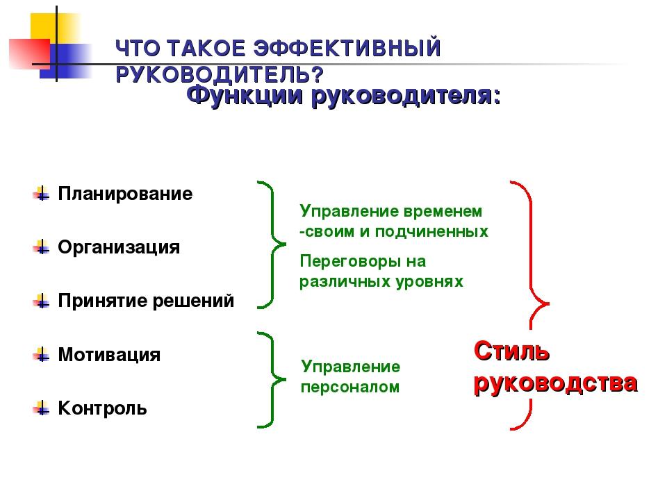 роль мотивации руководителя в эффективности принимаемых ...