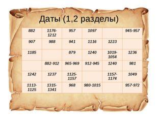 Даты (1,2 разделы) 8821176-12129571097945-957 90798894111161223 118
