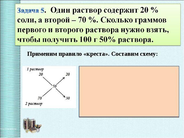 . 100 г смеси составляют 20 + 30 = 50(частей) 100 : ( 20 + 30 ) = 2(г) - на 1...