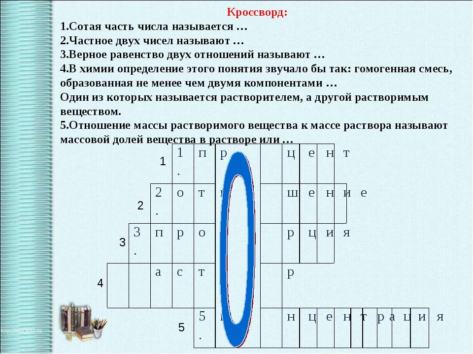 Кроссворд: 1.Сотая часть числа называется … 2.Частное двух чисел называют … 3...