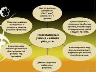 Проводить анализ успешности и результативности решения проблемы. Анализирова