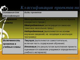 Классификация проектов по различным основаниям Основания для классификации Ви
