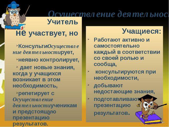 Осуществление деятельности Учитель не участвует, но КонсультиОсуществление де...