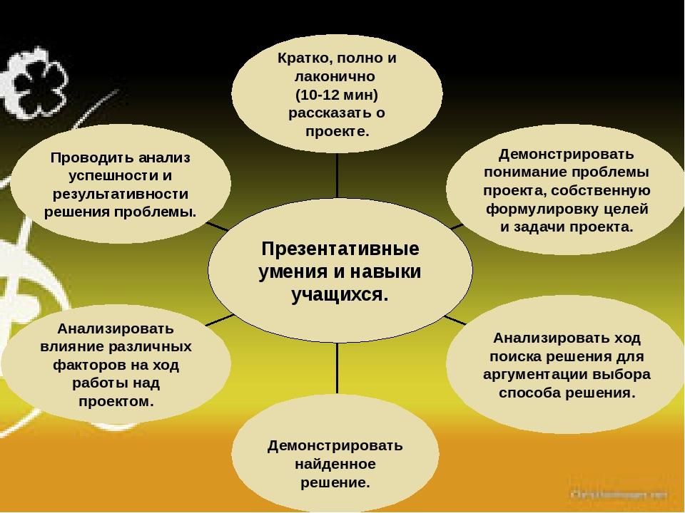 Проводить анализ успешности и результативности решения проблемы. Анализирова...