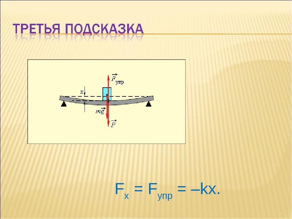 Fx=Fупр=–kx.
