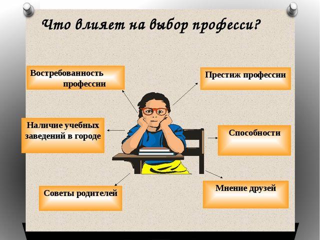 Что влияет на выбор професси? Способности Наличие учебных заведений в городе...