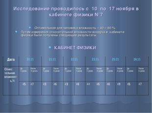 Исследование проводилось с 10 по 17 ноября в кабинете физики №7 Оптимальная д