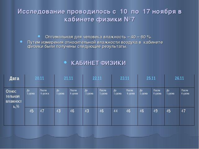 Исследование проводилось с 10 по 17 ноября в кабинете физики №7 Оптимальная д...