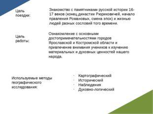 Цель поездки: Цель работы: Знакомство с памятниками русской истории 16-17 век