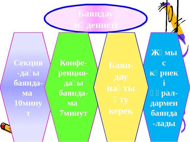 Баяндау мәдениеті Секция-дағы баянда-ма 10минут Конфе-ренция-дағы баянда-ма 7...