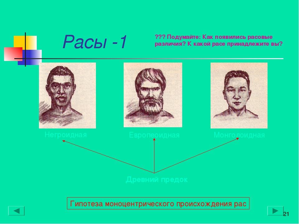 Расы* -1 * Древний предок Гипотеза моноцентрического происхождения рас ??? П...