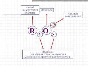 R x O y -2 ЛЮБОЙ ХИМИЧЕСКИЙ ЭЛЕМЕНТ КИСЛОРОД ИНДЕКСЫ ПОКАЗЫВАЮТ ЧИСЛО АТОМОВ