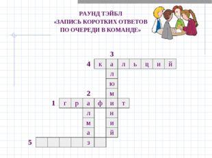 РАУНД ТЭЙБЛ «ЗАПИСЬ КОРОТКИХ ОТВЕТОВ ПО ОЧЕРЕДИ В КОМАНДЕ» 3