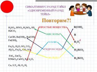 -2 Rx(КО)y Н2SO4, HNO3, H2SiO3, HI, H2CO3 CuOH, Be(OH)2, Ba(OH)2, Fe(OH)3 Fe2