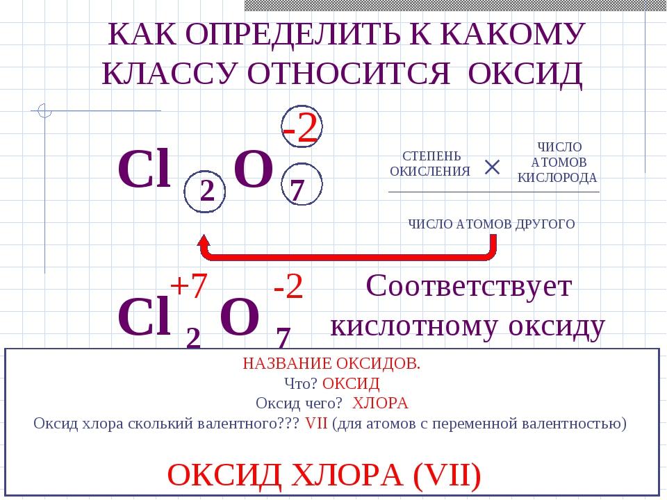 Cl 2 O 7 -2 СТЕПЕНЬ ОКИСЛЕНИЯ ЧИСЛО АТОМОВ КИСЛОРОДА × ЧИСЛО АТОМОВ ДРУГОГО C...