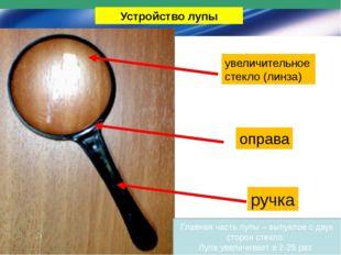 Устройство лупы увеличительное стекло (линза) оправа ручка Главная часть лупы