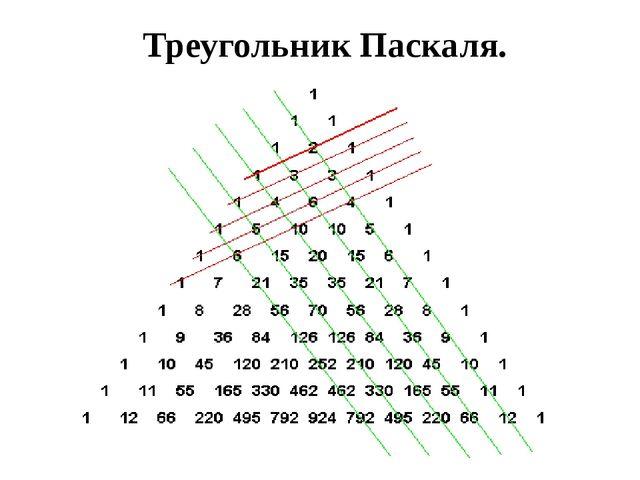 Треугольник Паскаля.