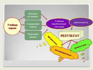 Учебная задача Целевая установка Содержание задачи Критерии оценки Учебная (п