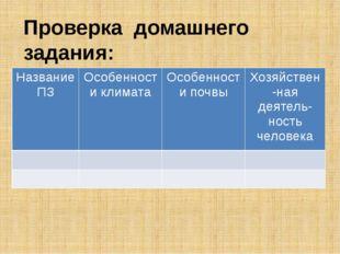 Проверка домашнего задания: Название ПЗ Особенностиклимата Особенности почвы