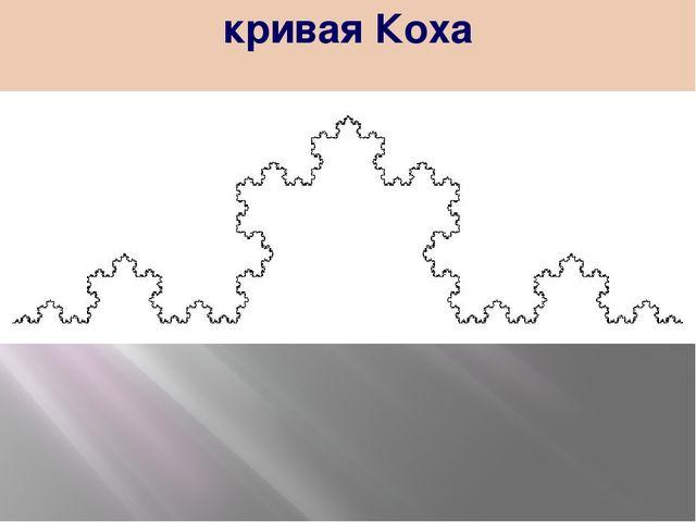кривая Коха