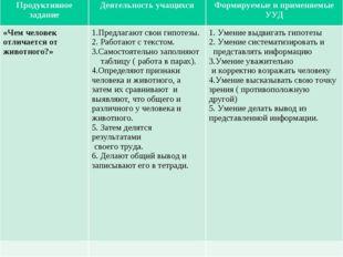 Продуктивное заданиеДеятельность учащихсяФормируемые и применяемые УУД «Чем