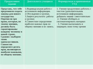 Продуктивное заданиеДеятельность учащихсяФормируемые и применяемые УУД Пред