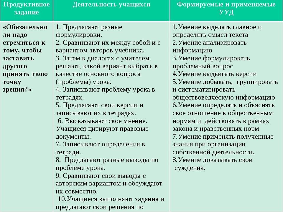 Продуктивное заданиеДеятельность учащихсяФормируемые и применяемые УУД «Обя...