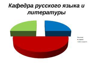 Кафедра русского языка и литературы