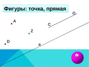 Фигуры: точка, прямая А a D Z C