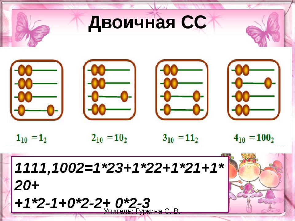Двоичная СС 1111,1002=1*23+1*22+1*21+1*20+ +1*2-1+0*2-2+ 0*2-3 Учитель: Гурки...