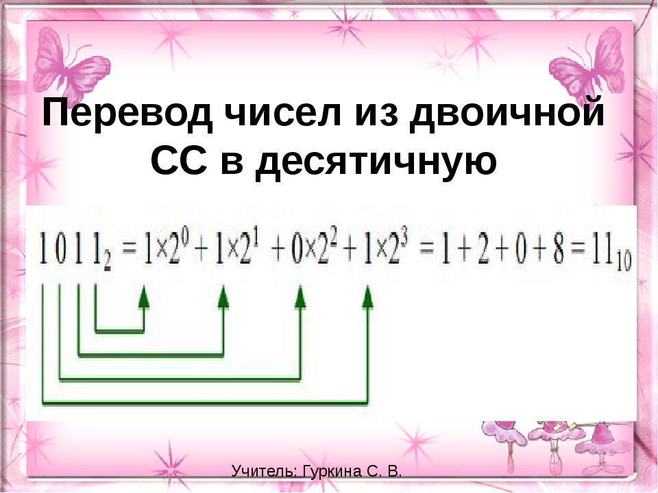 Перевод чисел из двоичной СС в десятичную Учитель: Гуркина С. В.