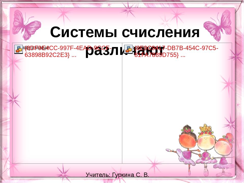 Системы счисления различают Учитель: Гуркина С. В.