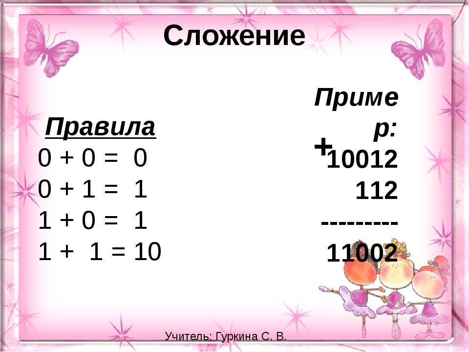 Сложение Правила 0 + 0 = 0 0 + 1 = 1 1 + 0 = 1 1 + 1 = 10 Пример: 10012 1...