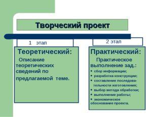 Творческий проект Теоретический: Описание теоретических сведений по предлагае