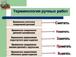 Терминология ручных работ