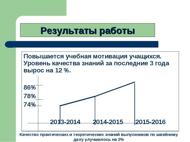 Результаты работы Качество практических и теоретических знаний выпускников по...
