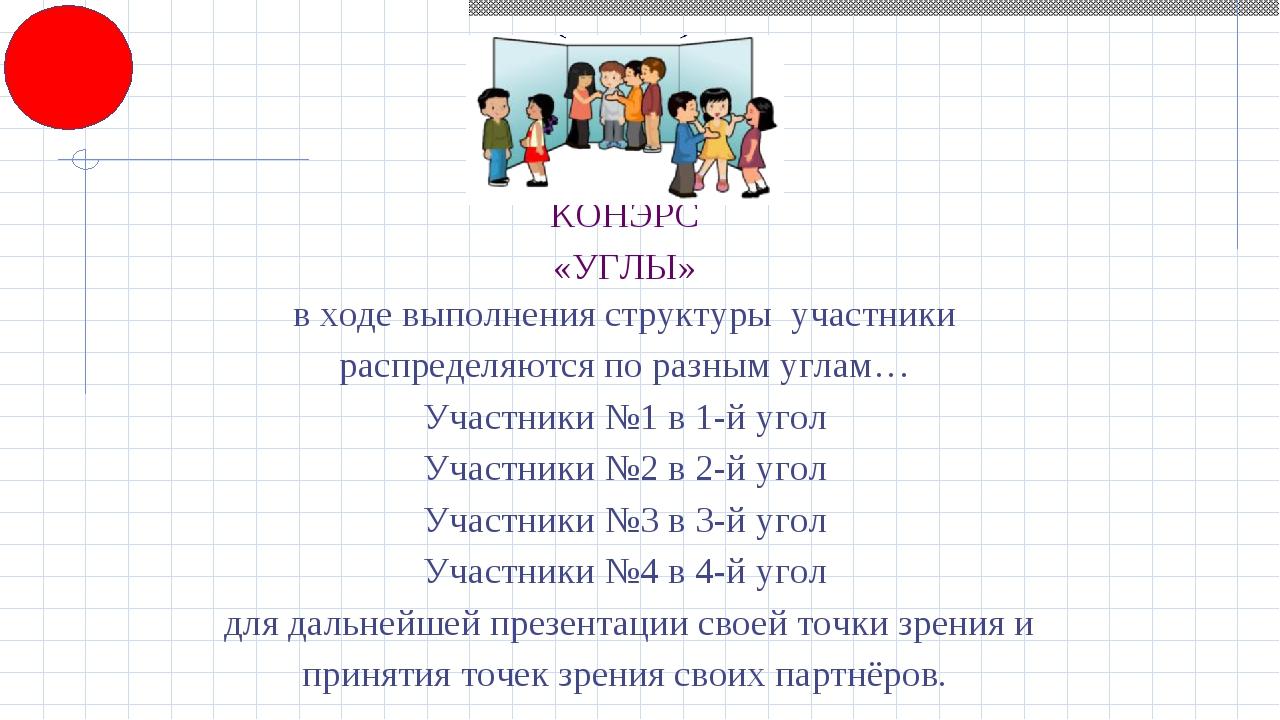 КОНЭРС «УГЛЫ» в ходе выполнения структуры участники распределяются по разным...