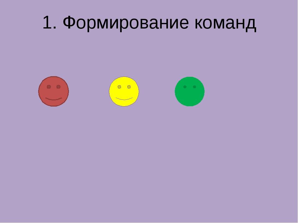 1. Формирование команд