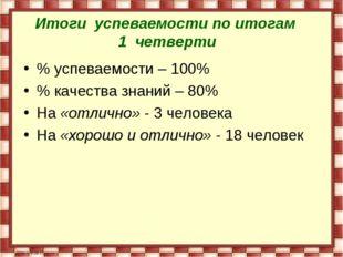 Итоги успеваемости по итогам 1 четверти % успеваемости – 100% % качества знан