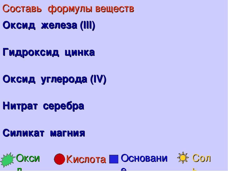 Составь формулы веществ Оксид железа (III) Гидроксид цинка Оксид углерода (IV...