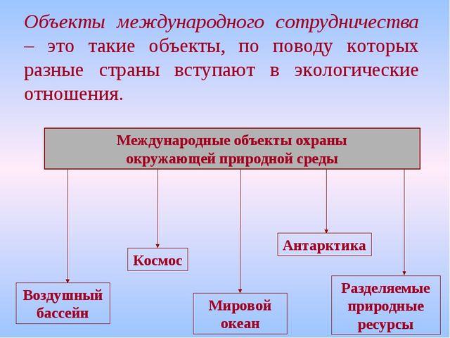 Объекты международного сотрудничества – это такие объекты, по поводу которых...
