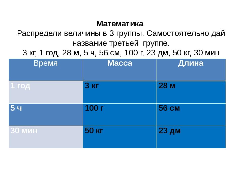 Математика Распредели величины в 3 группы. Самостоятельно дай название треть...