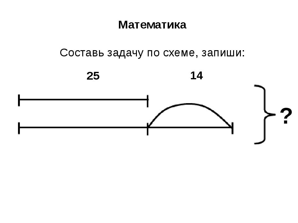 Математика Составь задачу по схеме, запиши: 25 14 ?
